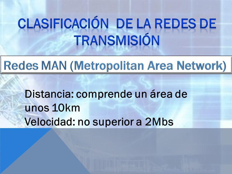 Distancia: comprende un área de unos 10km Velocidad: no superior a 2Mbs