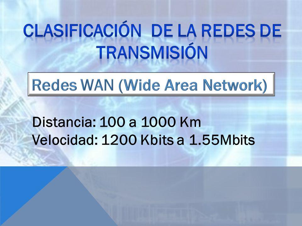 Distancia: 100 a 1000 Km Velocidad: 1200 Kbits a 1.55Mbits