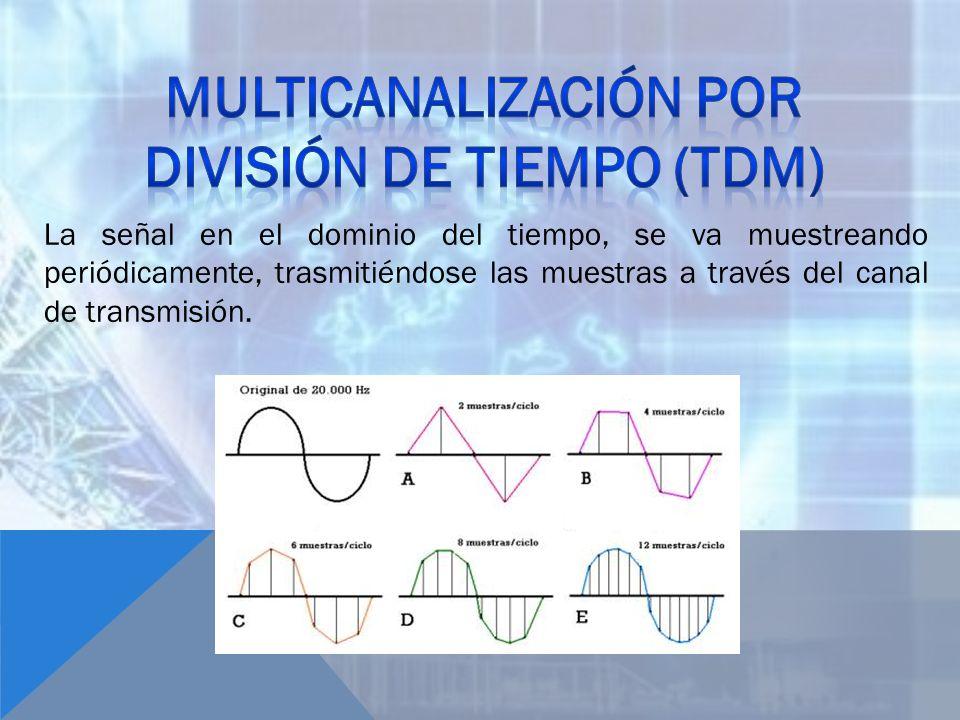La señal en el dominio del tiempo, se va muestreando periódicamente, trasmitiéndose las muestras a través del canal de transmisión.