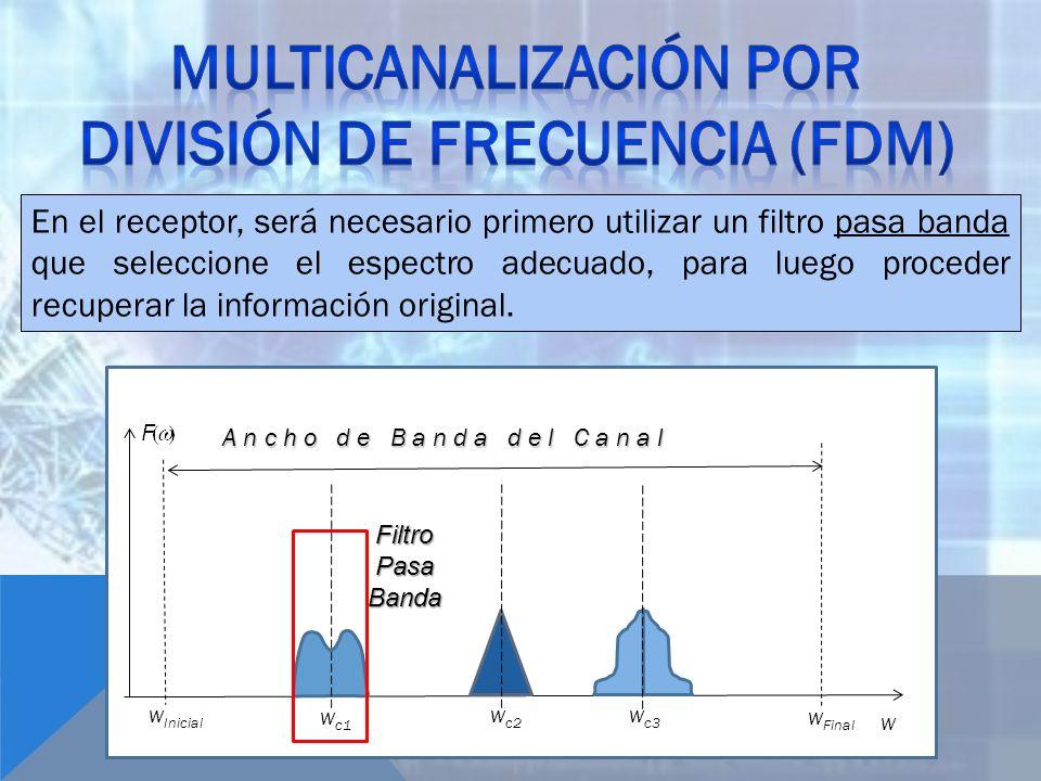 En el receptor, será necesario primero utilizar un filtro pasa banda que seleccione el espectro adecuado, para luego proceder recuperar la información