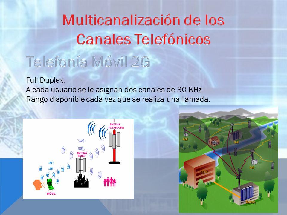 Full Duplex. A cada usuario se le asignan dos canales de 30 KHz. Rango disponible cada vez que se realiza una llamada.