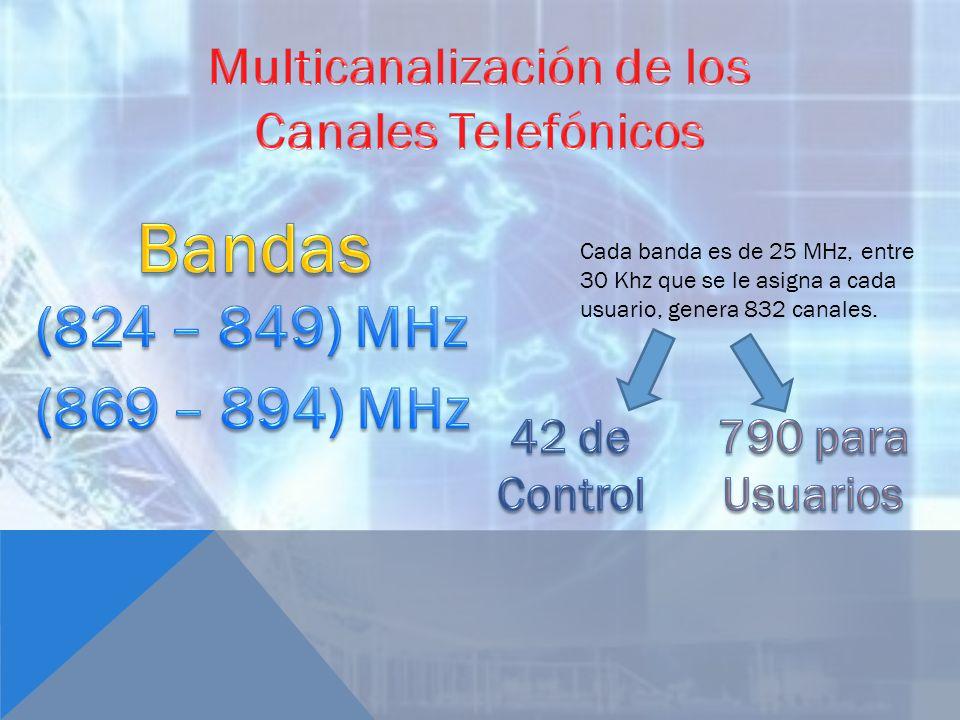 Cada banda es de 25 MHz, entre 30 Khz que se le asigna a cada usuario, genera 832 canales.