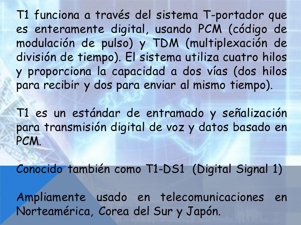 T1 funciona a través del sistema T-portador que es enteramente digital, usando PCM (código de modulación de pulso) y TDM (multiplexación de división d