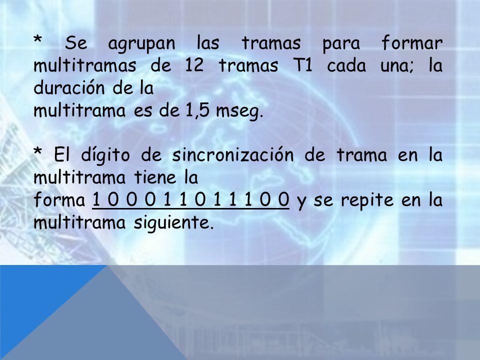 * Se agrupan las tramas para formar multitramas de 12 tramas T1 cada una; la duración de la multitrama es de 1,5 mseg. * El dígito de sincronización d