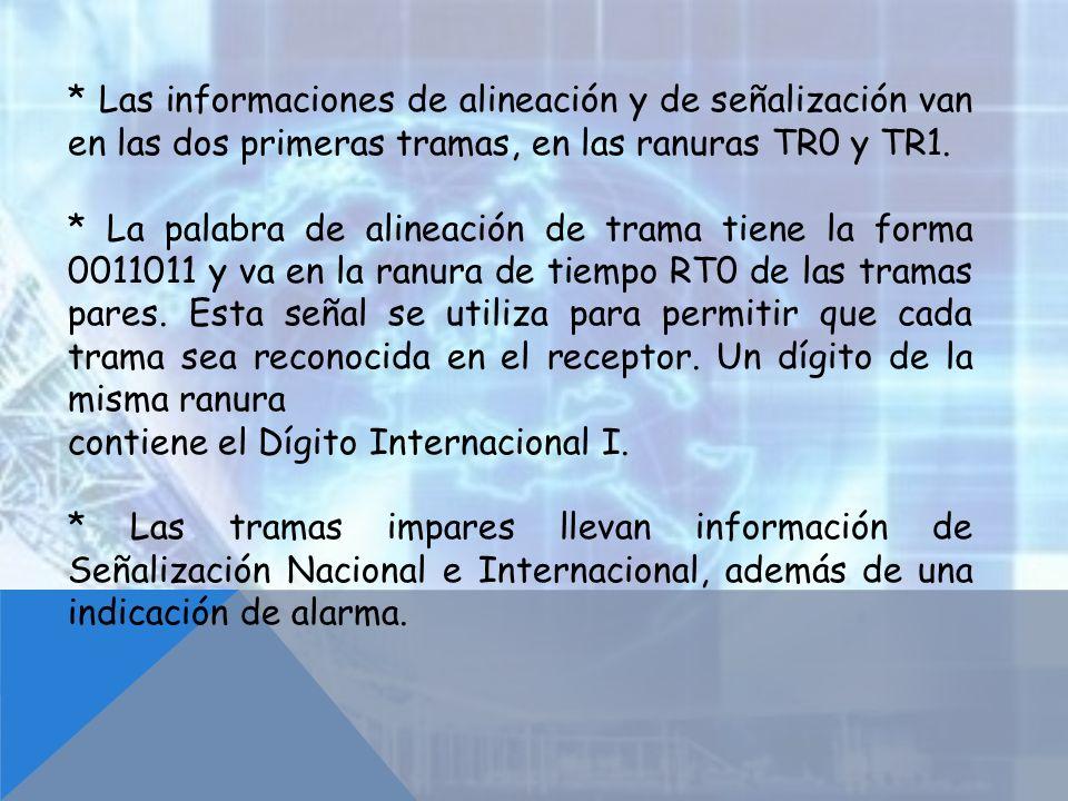 * Las informaciones de alineación y de señalización van en las dos primeras tramas, en las ranuras TR0 y TR1. * La palabra de alineación de trama tien