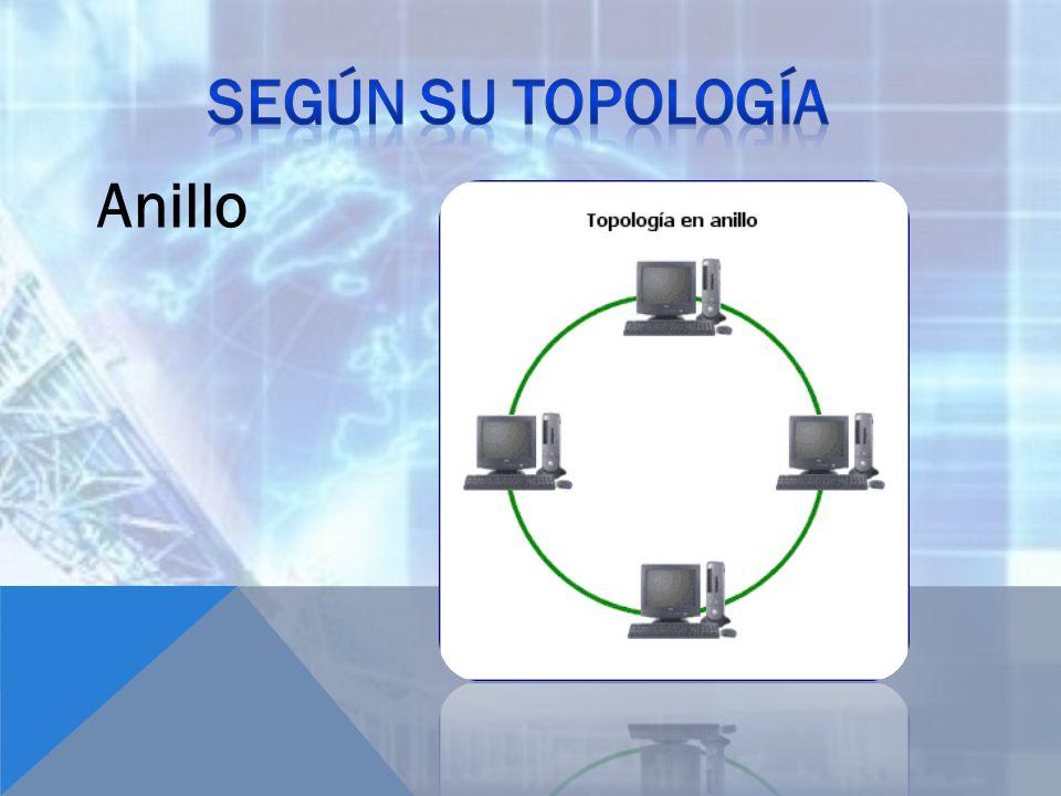 Sistema Troncal T1