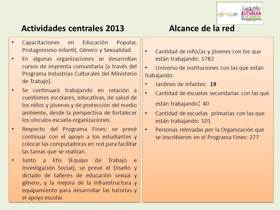 Actividades centrales 2013 Capacitaciones en Educación Popular, Protagonismo Infantil, Género y Sexualidad. En algunas organizaciones se desarrollan c