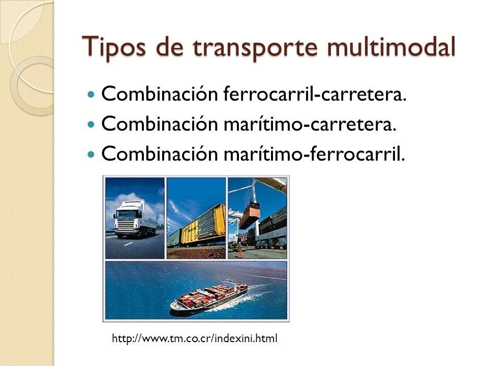 Tipos de transporte multimodal Combinación ferrocarril-carretera. Combinación marítimo-carretera. Combinación marítimo-ferrocarril. http://www.tm.co.c