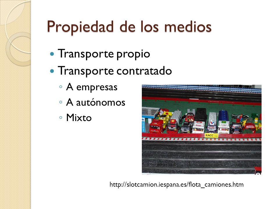 Propiedad de los medios Transporte propio Transporte contratado A empresas A autónomos Mixto http://slotcamion.iespana.es/flota_camiones.htm