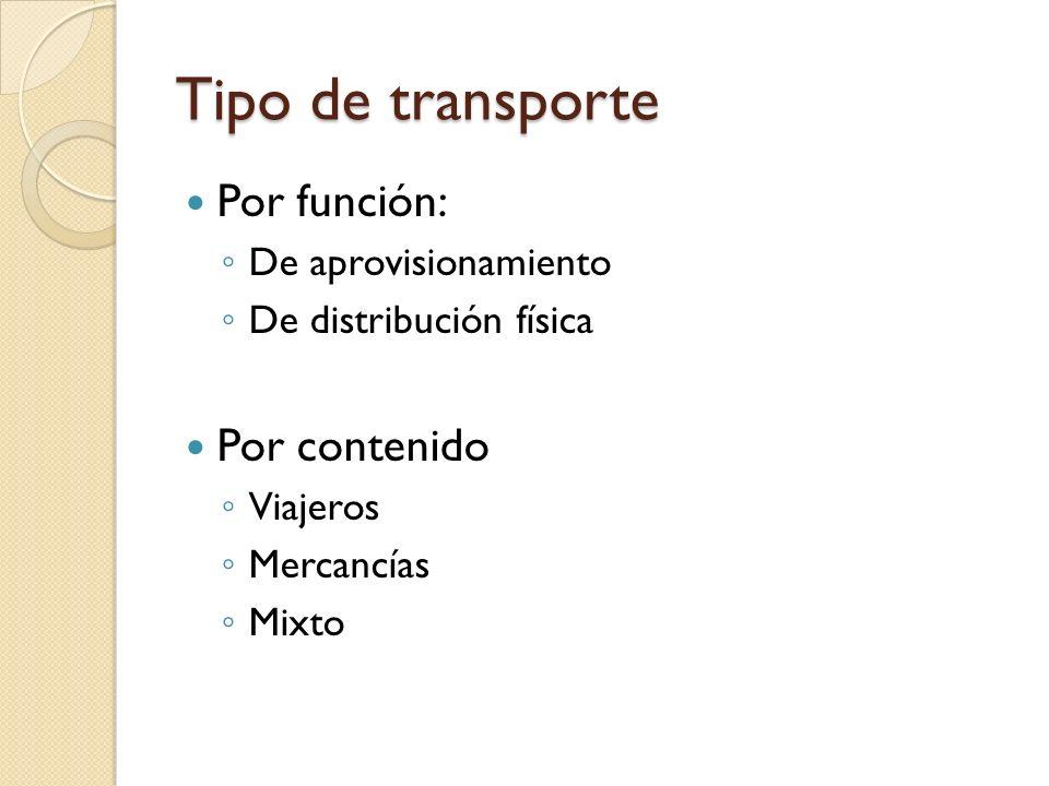 Tipo de transporte Por función: De aprovisionamiento De distribución física Por contenido Viajeros Mercancías Mixto