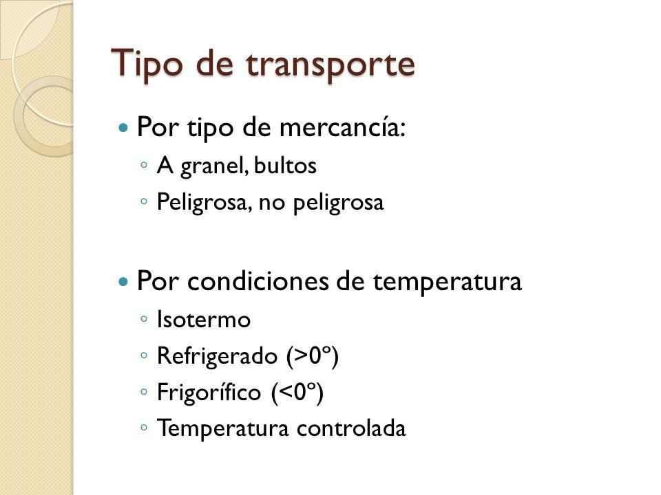 Tipo de transporte Por tipo de mercancía: A granel, bultos Peligrosa, no peligrosa Por condiciones de temperatura Isotermo Refrigerado (>0º) Frigorífi