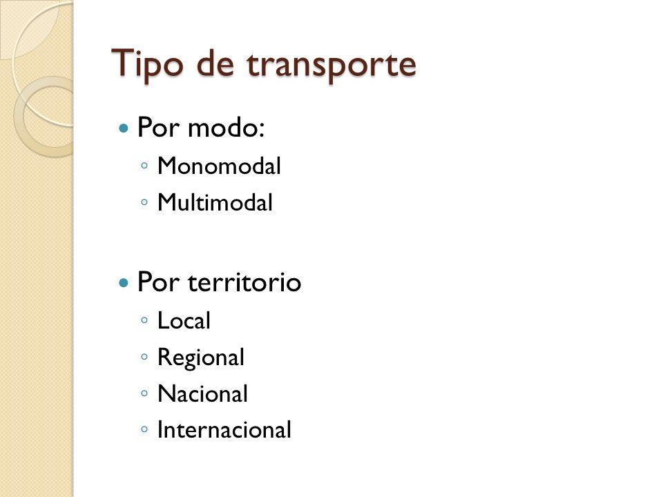 Tipo de transporte Por modo: Monomodal Multimodal Por territorio Local Regional Nacional Internacional
