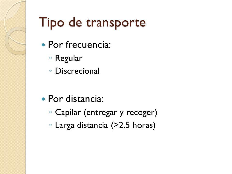 Tipo de transporte Por frecuencia: Regular Discrecional Por distancia: Capilar (entregar y recoger) Larga distancia (>2.5 horas)