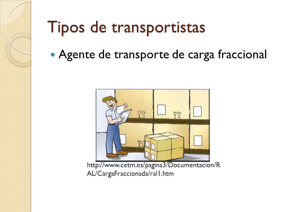 Tipos de transportistas Agente de transporte de carga fraccional http://www.cetm.es/pagina3/Documentacion/R AL/CargaFraccionada/ral1.htm