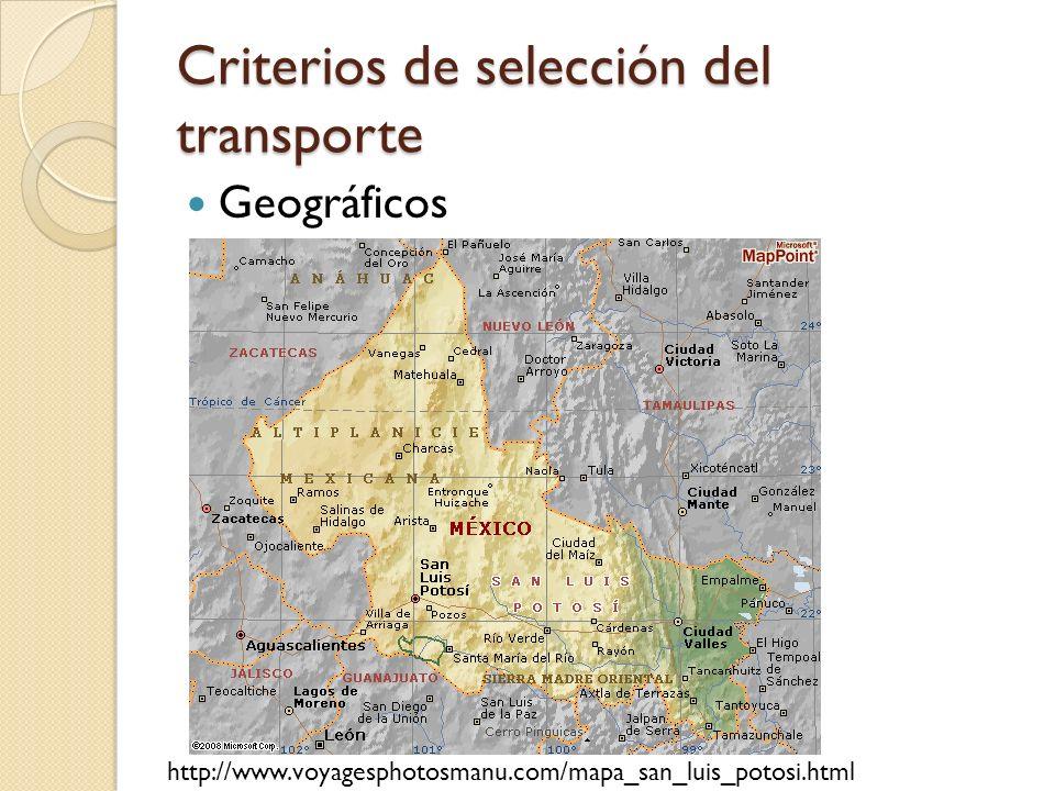 Criterios de selección del transporte Geográficos http://www.voyagesphotosmanu.com/mapa_san_luis_potosi.html