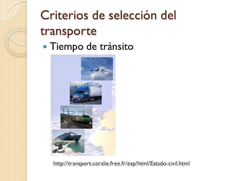 Criterios de selección del transporte Tiempo de tránsito http://transport.coralie.free.fr/esp/html/Estado-civil.html