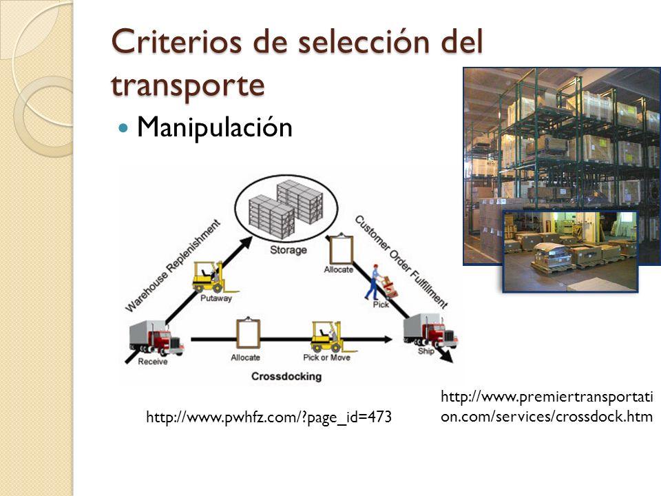 Criterios de selección del transporte Manipulación http://www.pwhfz.com/?page_id=473 http://www.premiertransportati on.com/services/crossdock.htm