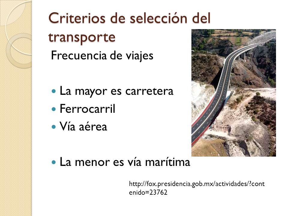 Criterios de selección del transporte Frecuencia de viajes La mayor es carretera Ferrocarril Vía aérea La menor es vía marítima http://fox.presidencia