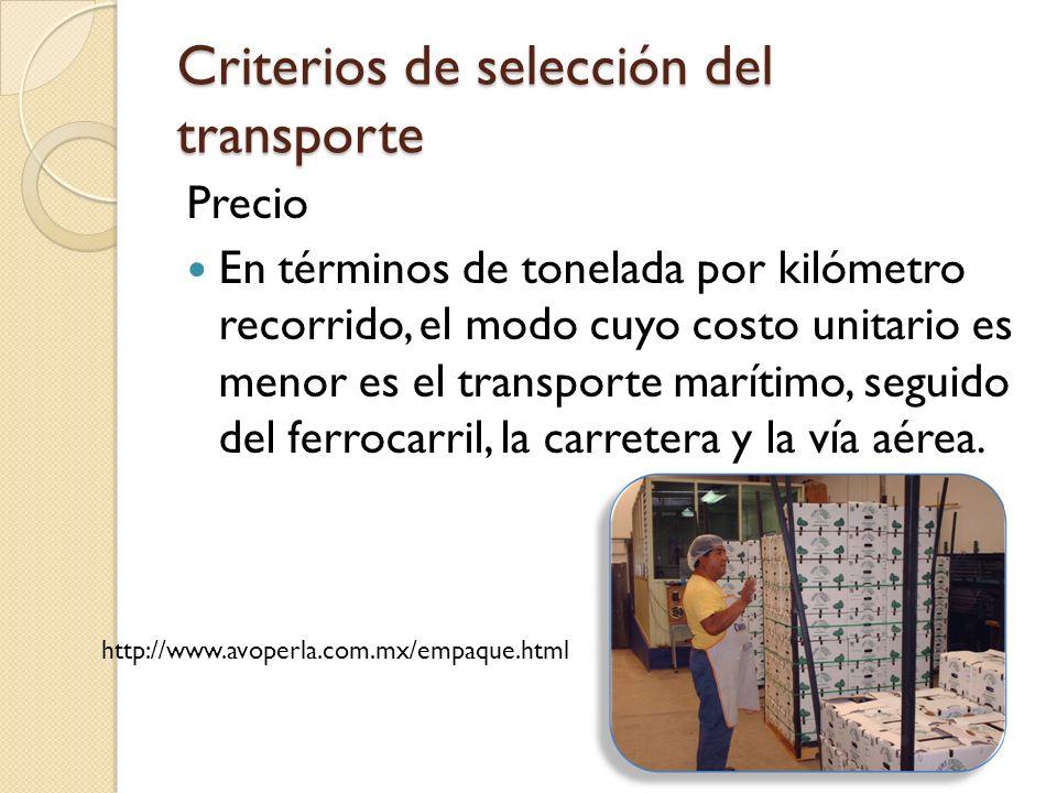 Criterios de selección del transporte Precio En términos de tonelada por kilómetro recorrido, el modo cuyo costo unitario es menor es el transporte ma