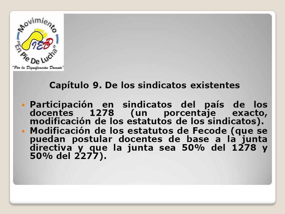 Capítulo 9. De los sindicatos existentes Participación en sindicatos del país de los docentes 1278 (un porcentaje exacto, modificación de los estatuto
