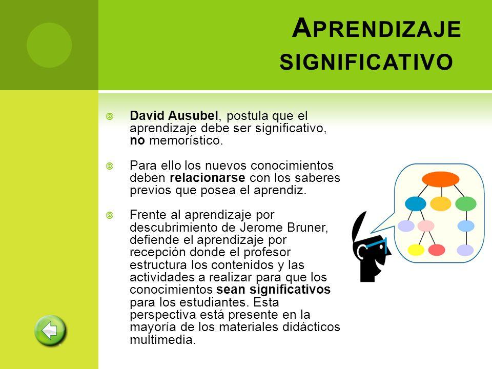 A PRENDIZAJE SIGNIFICATIVO David Ausubel, postula que el aprendizaje debe ser significativo, no memorístico. Para ello los nuevos conocimientos deben