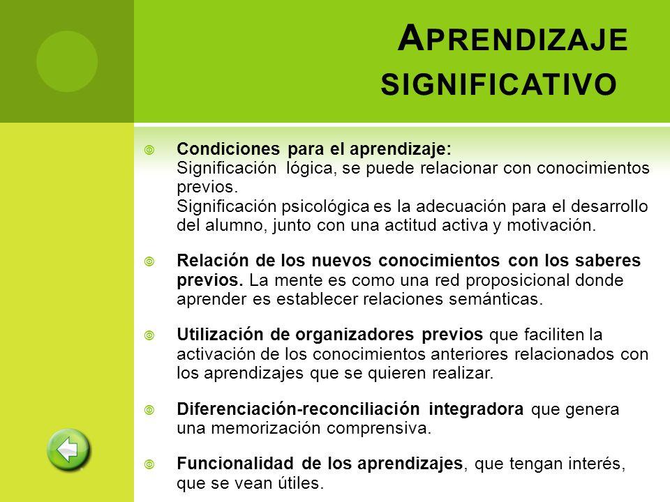 Condiciones para el aprendizaje: Significación lógica, se puede relacionar con conocimientos previos. Significación psicológica es la adecuación para