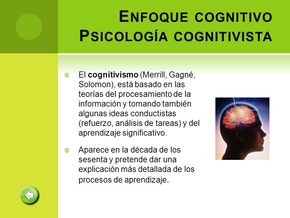 E NFOQUE COGNITIVO P SICOLOGÍA COGNITIVISTA El cognitivismo (Merrill, Gagné, Solomon), está basado en las teorías del procesamiento de la información