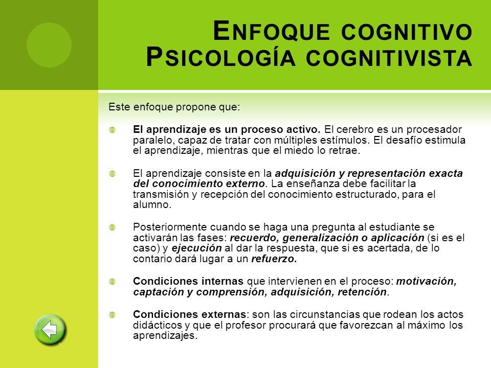 Este enfoque propone que: El aprendizaje es un proceso activo. El cerebro es un procesador paralelo, capaz de tratar con múltiples estímulos. El desaf