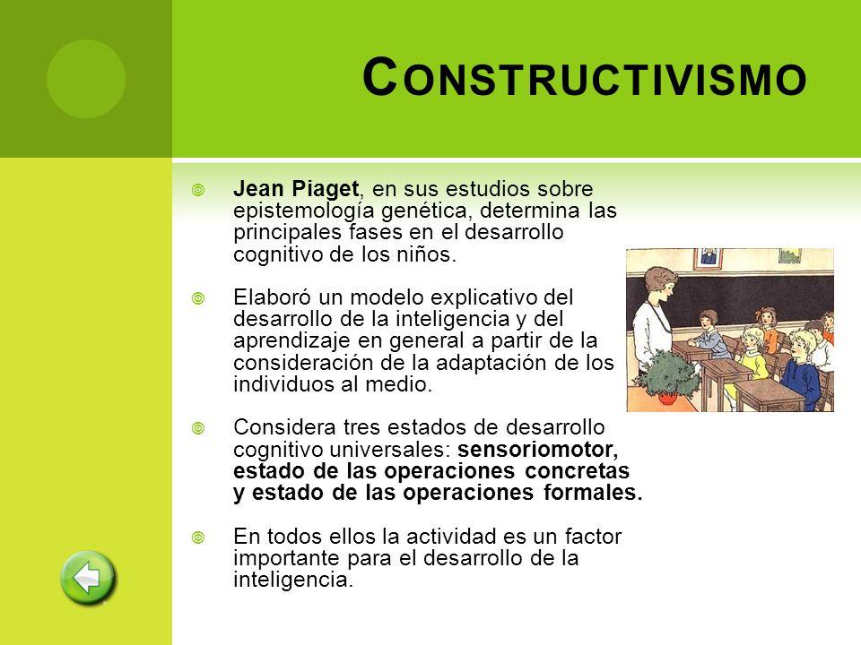 C ONSTRUCTIVISMO Jean Piaget, en sus estudios sobre epistemología genética, determina las principales fases en el desarrollo cognitivo de los niños. E