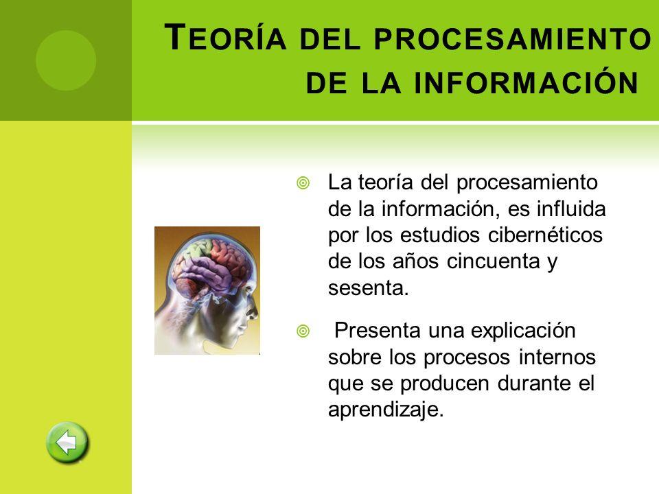 T EORÍA DEL PROCESAMIENTO DE LA INFORMACIÓN La teoría del procesamiento de la información, es influida por los estudios cibernéticos de los años cincu
