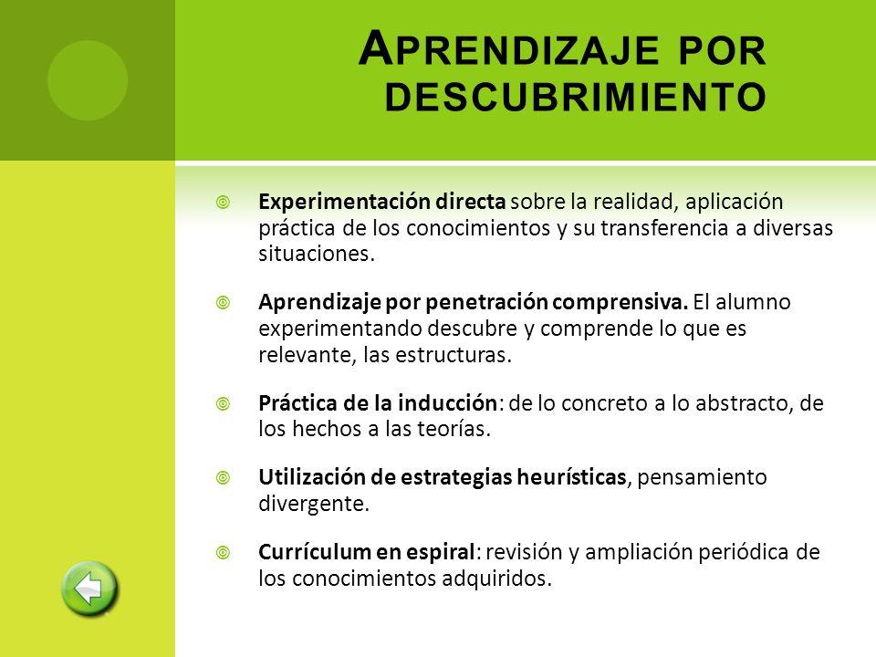 Experimentación directa sobre la realidad, aplicación práctica de los conocimientos y su transferencia a diversas situaciones. Aprendizaje por penetra
