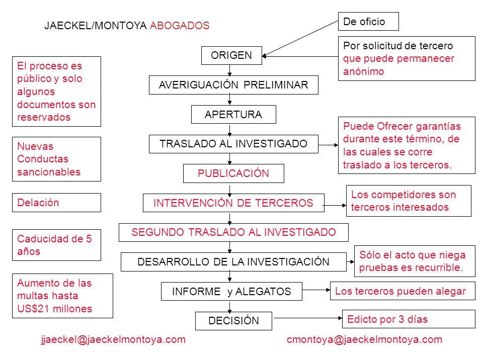 jjaeckel@jaeckelmontoya.comcmontoya@jaeckelmontoya.com JAECKEL/MONTOYA ABOGADOS ORIGEN AVERIGUACIÓN PRELIMINAR APERTURA PUBLICACIÓN INTERVENCIÓN DE TE
