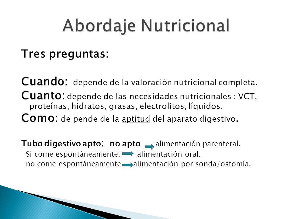 Tres preguntas: Cuando: depende de la valoración nutricional completa. Cuanto: depende de las necesidades nutricionales : VCT, proteínas, hidratos, gr