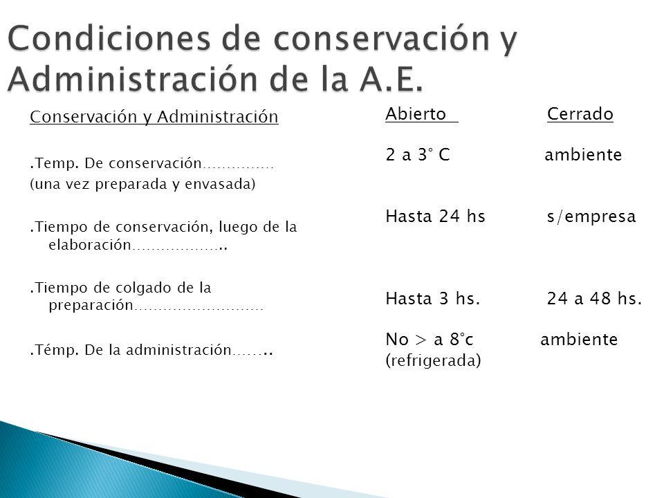Condiciones de conservación y Administración de la A.E. Conservación y Administración.Temp. De conservación…………… (una vez preparada y envasada).Tiempo