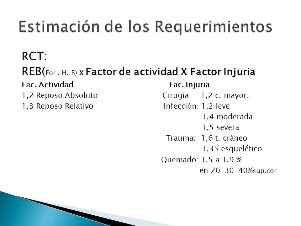 RCT: REB( Fór. H. B) X Factor de actividad X Factor Injuria Fac. Actividad Fac. Injuria 1,2 Reposo Absoluto Cirugía: 1,2 c. mayor. 1,3 Reposo Relativo