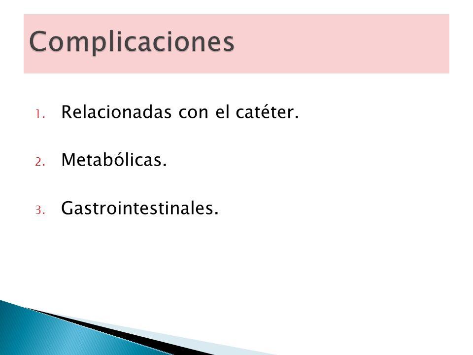 1. Relacionadas con el catéter. 2. Metabólicas. 3. Gastrointestinales.