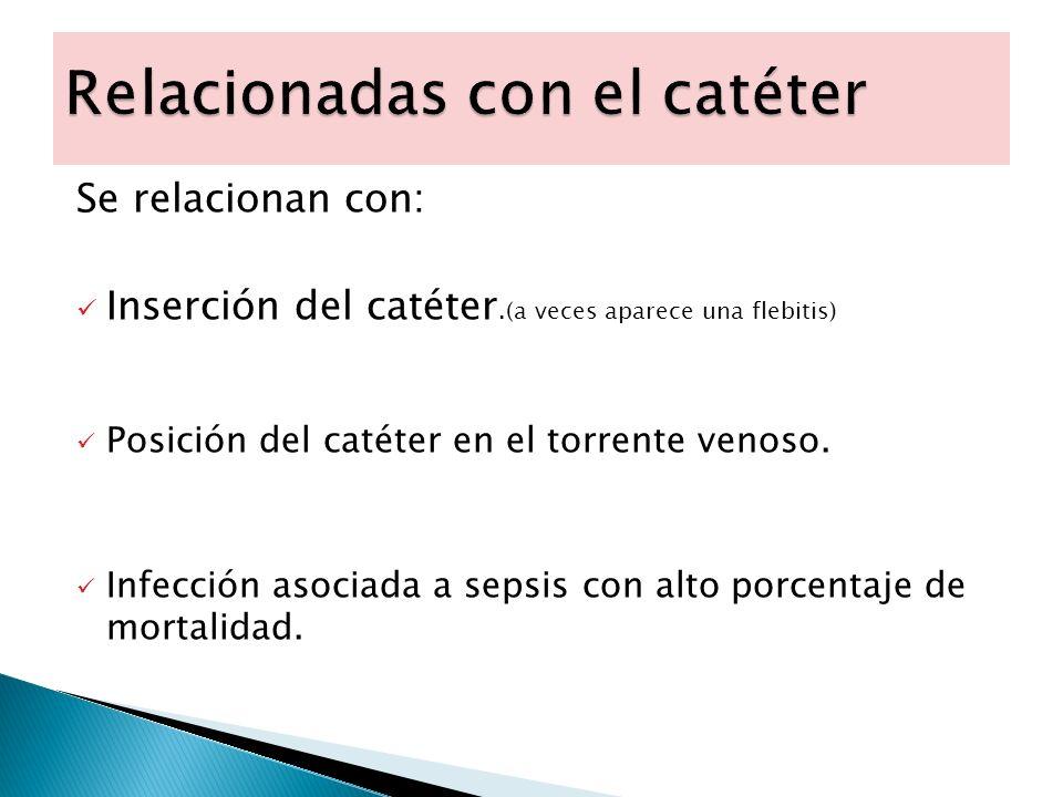 Se relacionan con: Inserción del catéter.(a veces aparece una flebitis) Posición del catéter en el torrente venoso. Infección asociada a sepsis con al