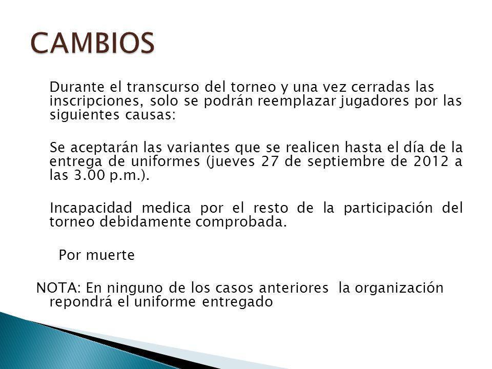 Durante el transcurso del torneo y una vez cerradas las inscripciones, solo se podrán reemplazar jugadores por las siguientes causas: Se aceptarán las variantes que se realicen hasta el día de la entrega de uniformes (jueves 27 de septiembre de 2012 a las 3.00 p.m.).