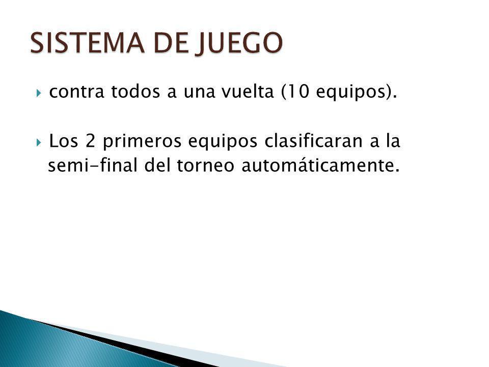 contra todos a una vuelta (10 equipos). Los 2 primeros equipos clasificaran a la semi-final del torneo automáticamente.