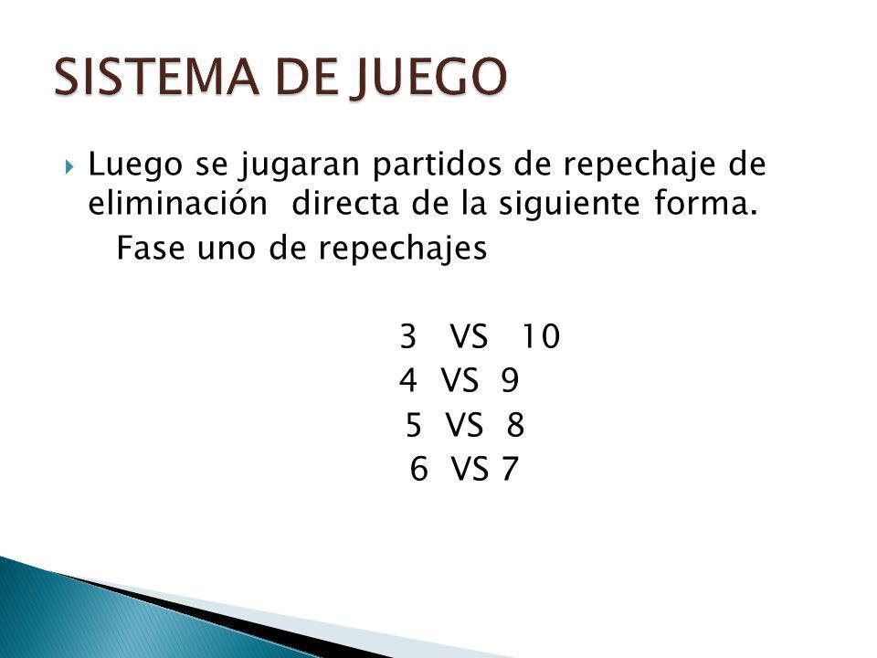 Luego se jugaran partidos de repechaje de eliminación directa de la siguiente forma. Fase uno de repechajes 3 VS 10 4 VS 9 5 VS 8 6 VS 7