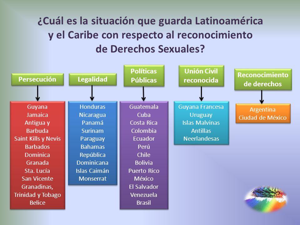 ¿Cuál es la situación que guarda Latinoamérica y el Caribe con respecto al reconocimiento de Derechos Sexuales? Persecución Legalidad Políticas Públic