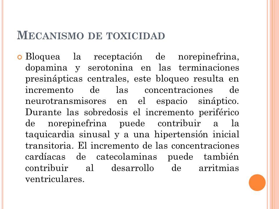 M ECANISMO DE TOXICIDAD Bloquea la receptación de norepinefrina, dopamina y serotonina en las terminaciones presinápticas centrales, este bloqueo resu