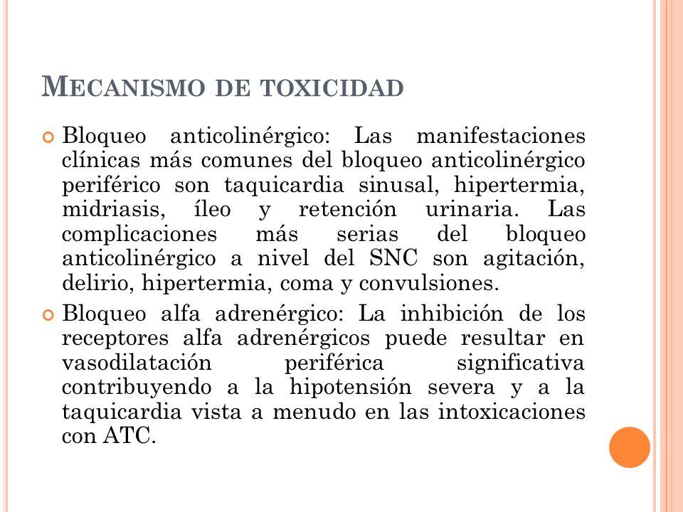M ECANISMO DE TOXICIDAD Bloqueo anticolinérgico: Las manifestaciones clínicas más comunes del bloqueo anticolinérgico periférico son taquicardia sinus