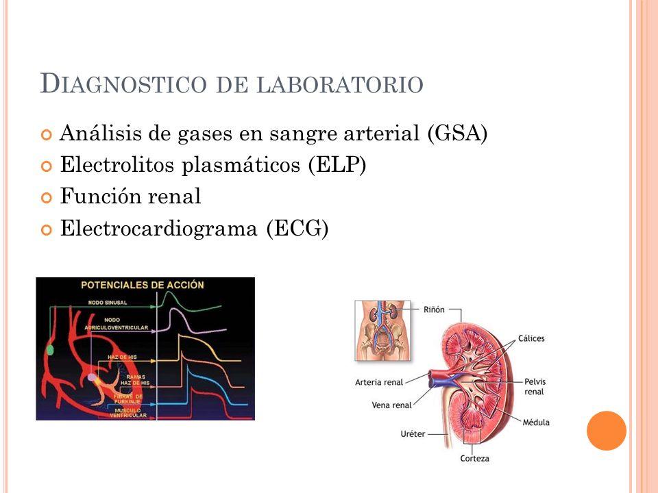 D IAGNOSTICO DE LABORATORIO Análisis de gases en sangre arterial (GSA) Electrolitos plasmáticos (ELP) Función renal Electrocardiograma (ECG)