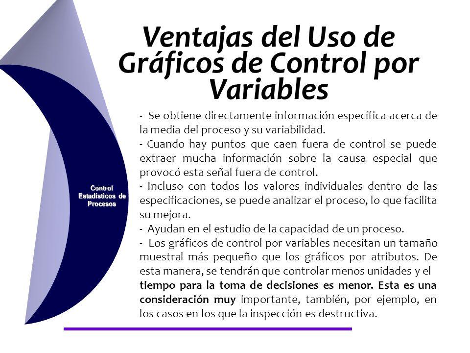 Control Estadísticos de Procesos Ventajas del Uso de Gráficos de Control por Variables - Se obtiene directamente información específica acerca de la m