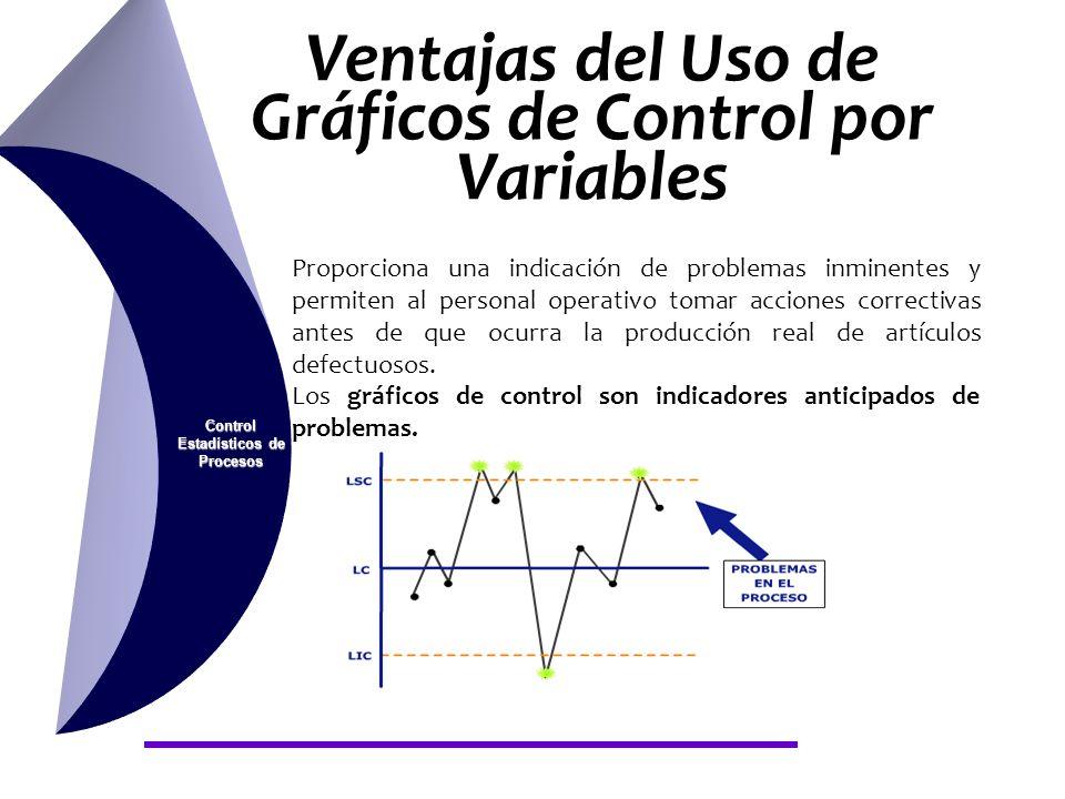 Control Estadísticos de Procesos Proporciona una indicación de problemas inminentes y permiten al personal operativo tomar acciones correctivas antes