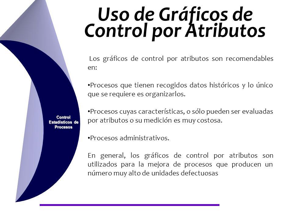 Control Estadísticos de Procesos Uso de Gráficos de Control por Atributos Los gráficos de control por atributos son recomendables en: Procesos que tie