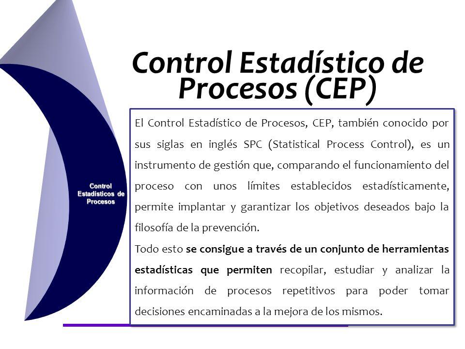 Control Estadístico de Procesos (CEP) El Control Estadístico de Procesos, CEP, también conocido por sus siglas en inglés SPC (Statistical Process Cont