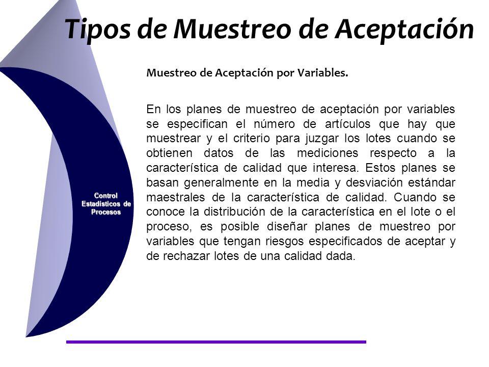 Control Estadísticos de Procesos Tipos de Muestreo de Aceptación Muestreo de Aceptación por Variables. En los planes de muestreo de aceptación por var