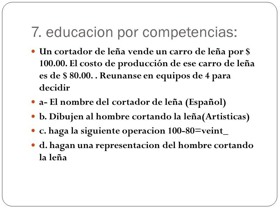 7. educacion por competencias: Un cortador de leña vende un carro de leña por $ 100.00. El costo de producción de ese carro de leña es de $ 80.00.. Re